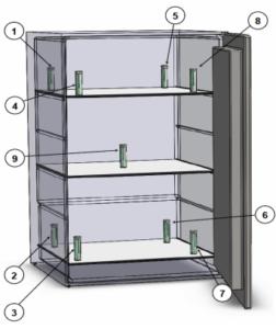 exemple kit de caracterisation