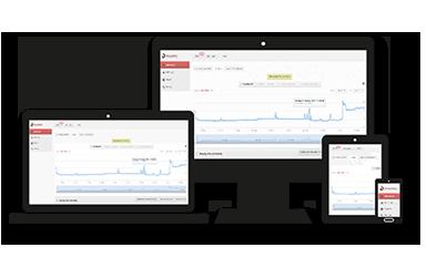web application measurements